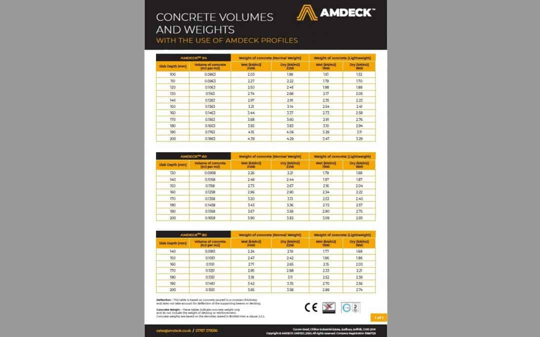 NEW Concrete Volumes and Weights Data Sheet
